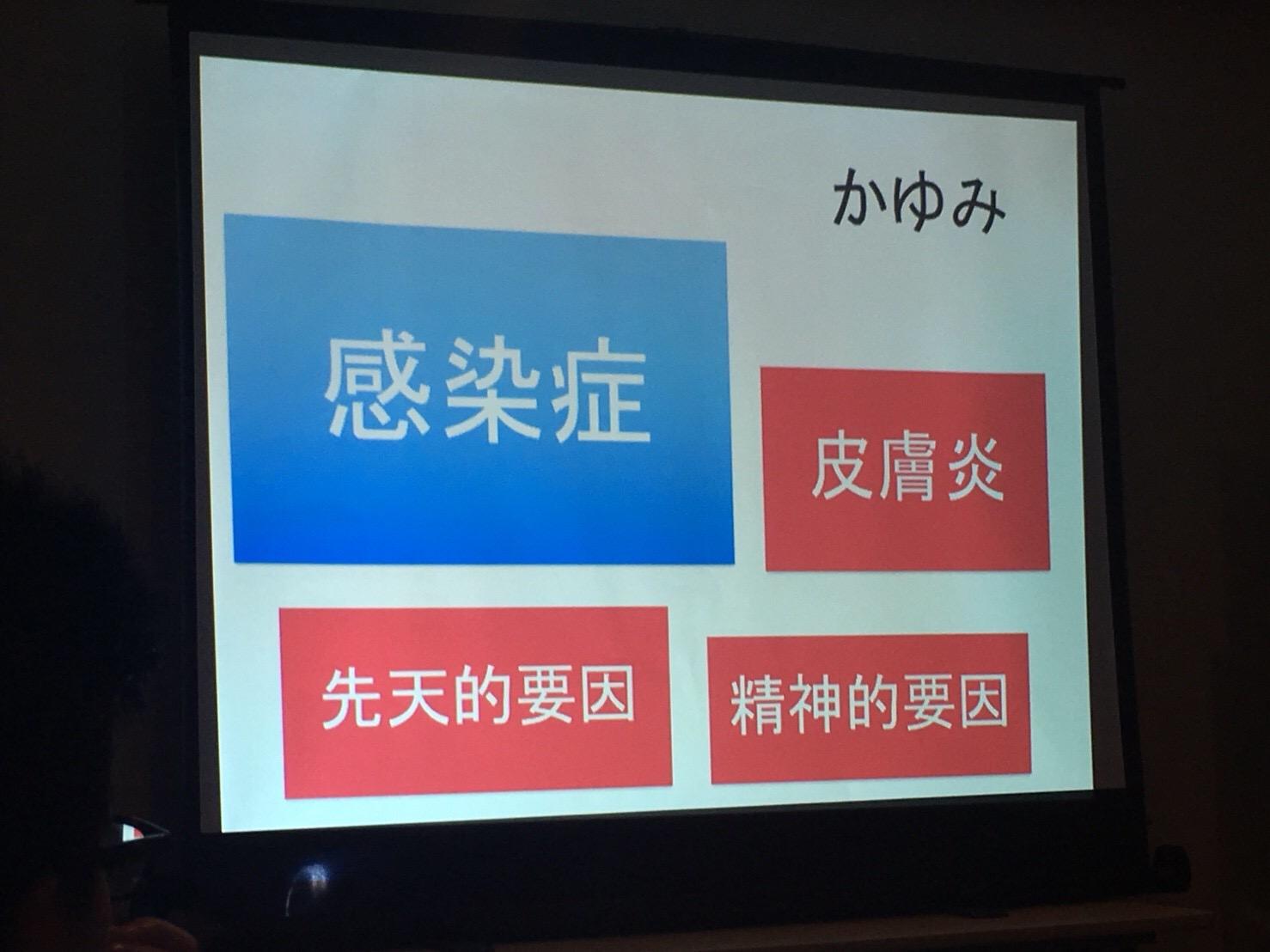 2018/01/17 皮膚科勉強会